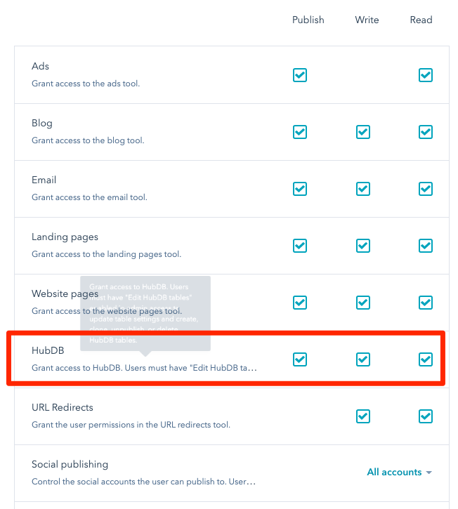 hubspot marketing permissions